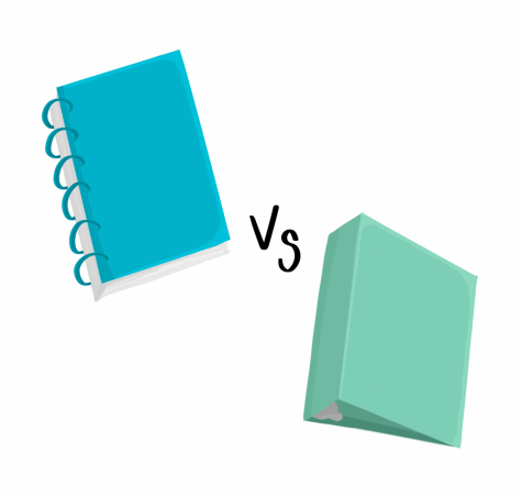 Why Notebooks are Superior to Binders